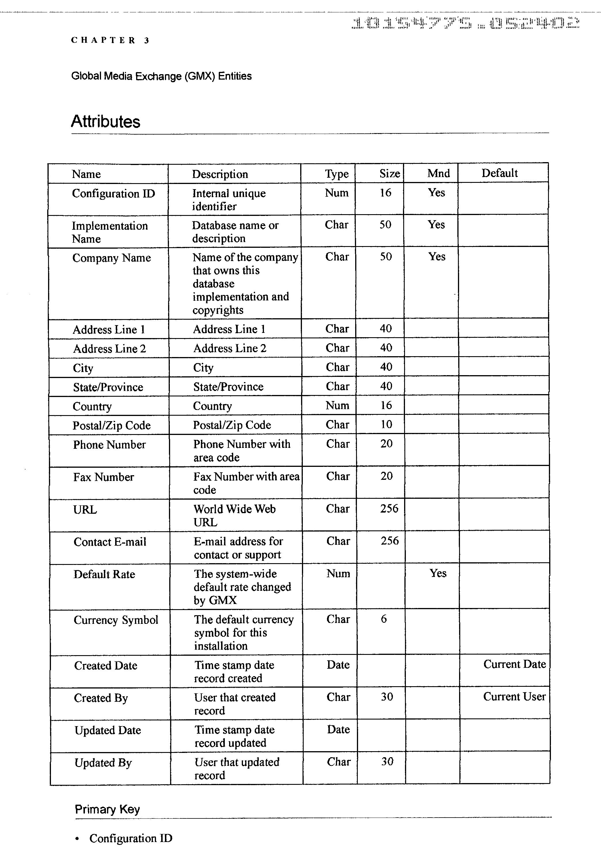 Figure US20030005428A1-20030102-P00080