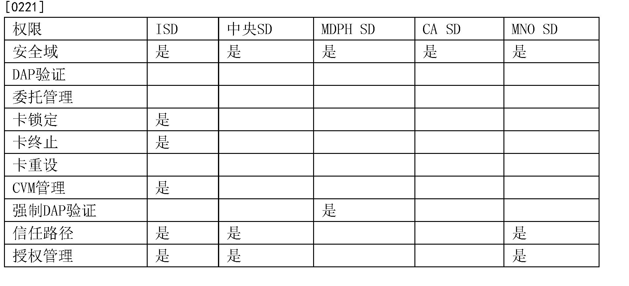 Figure CN104025507BD00281