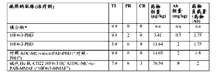 Figure CN104540524AD00821