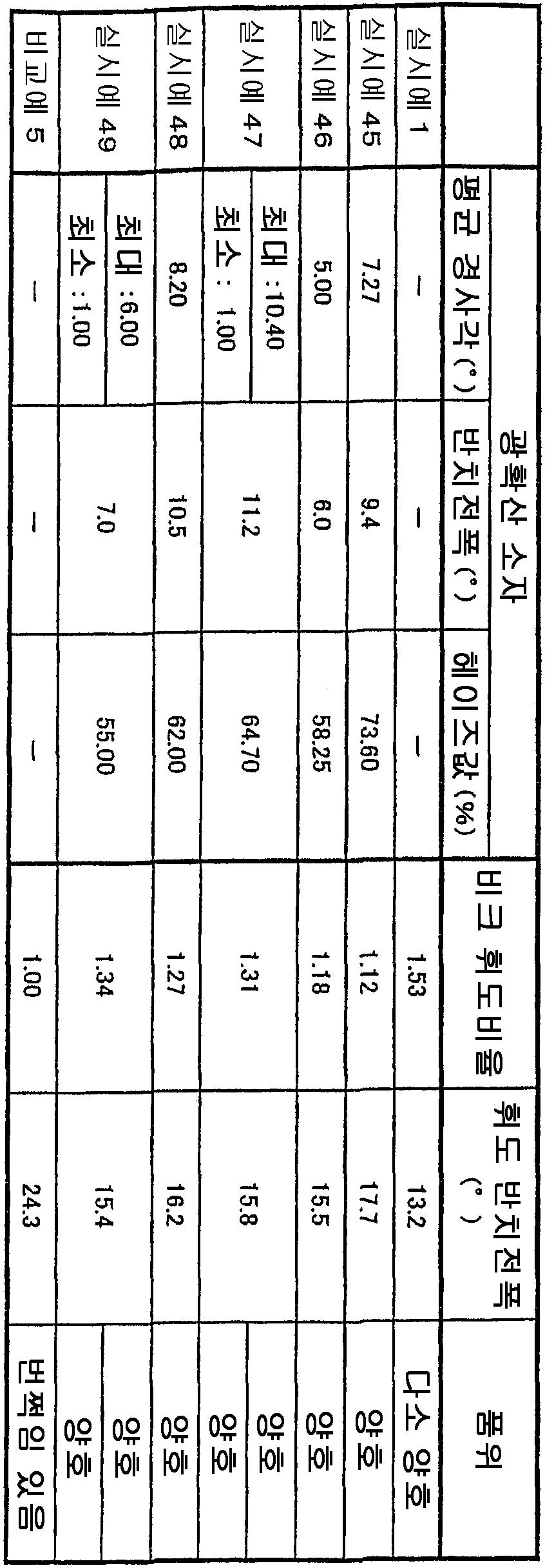 Figure 112004033950345-pct00015