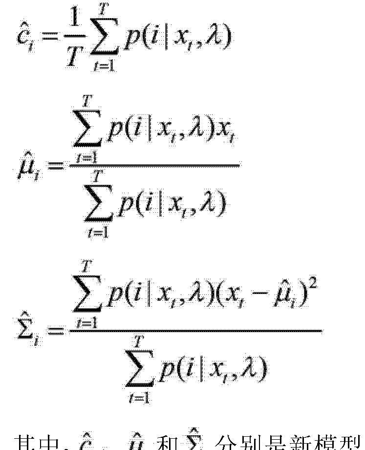 Figure CN103345923AC00021