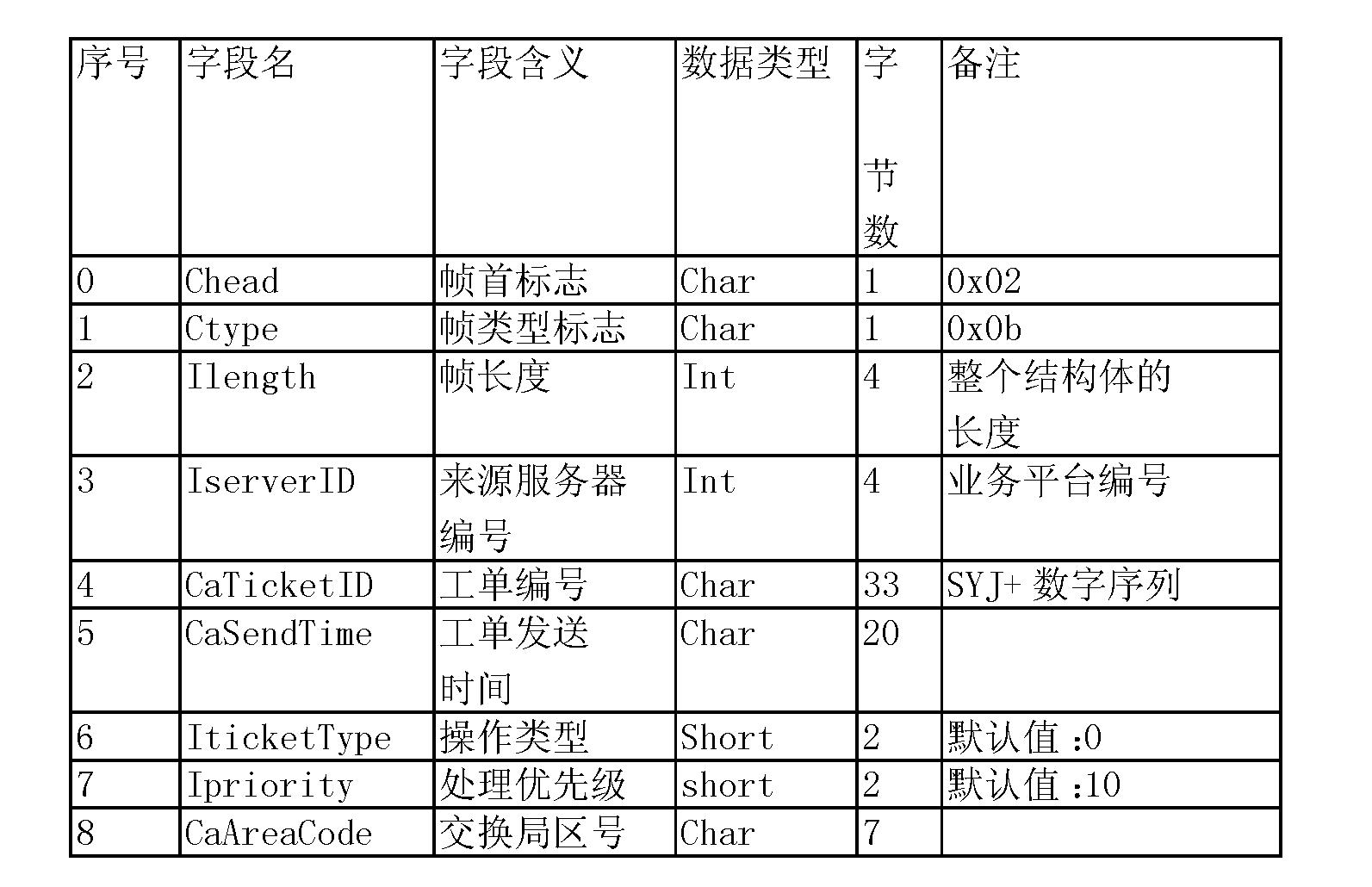 Figure CN101404699BD00061