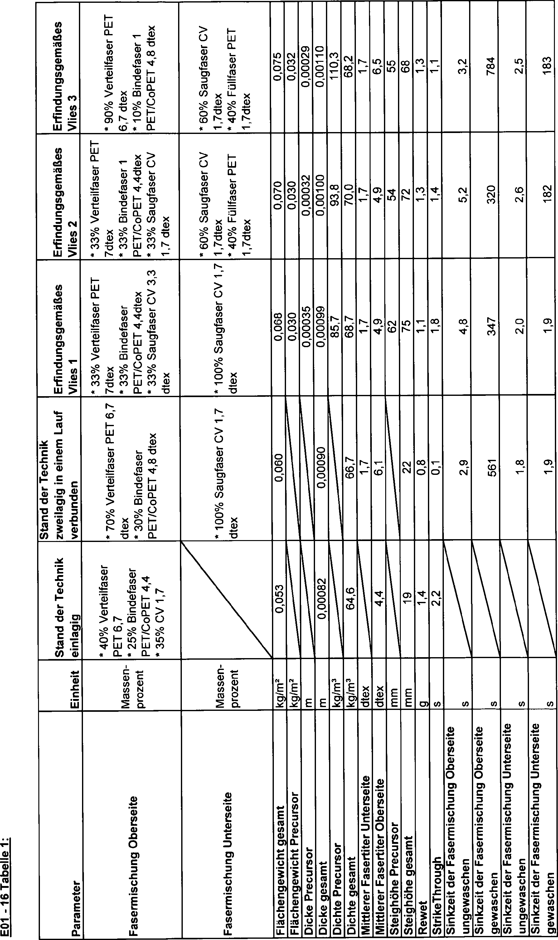 Figure DE102016005158A1_0001