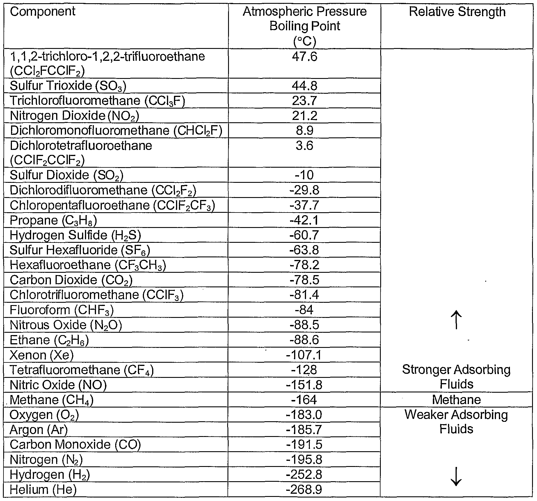 WO2002042603A1 - Process for recovering methane and or sequestering ... 8fda28dfa1