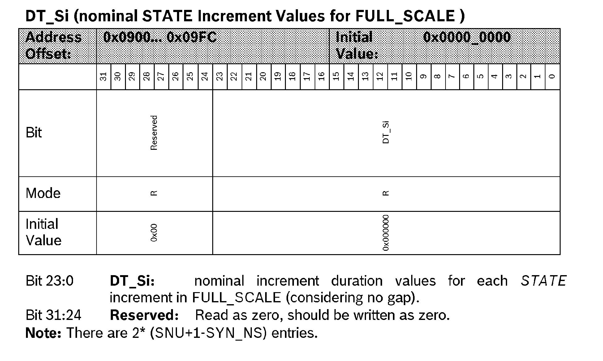 Figure imgb0426