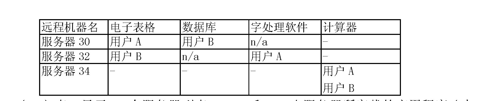 Figure CN101410803BD00381