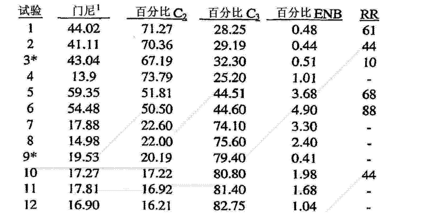 Figure CN102786619AD00371