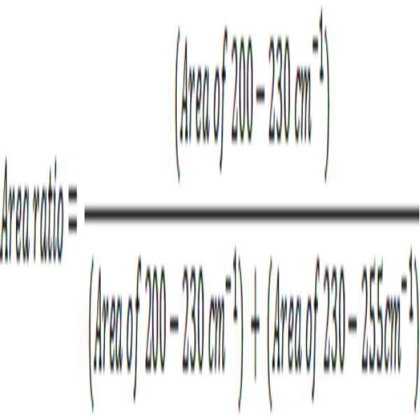 Figure 112016053847536-pat00001