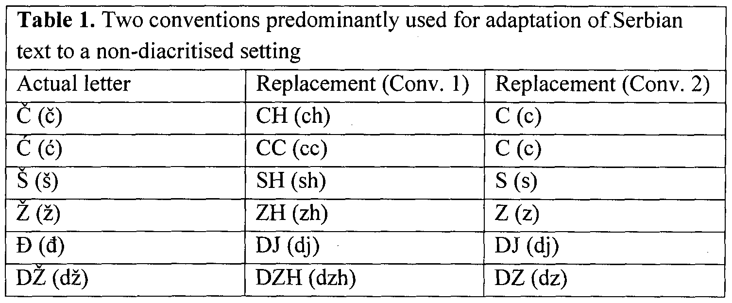WO2014189400A1 - A method for diacritisation of texts