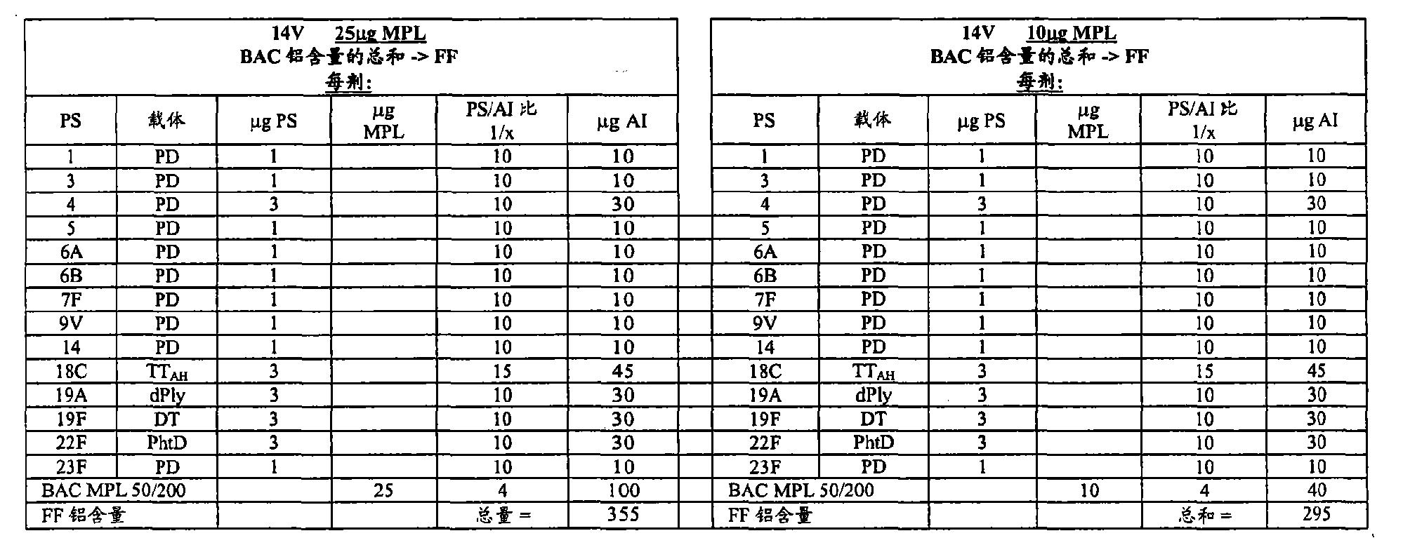 Figure CN101378779BD00512