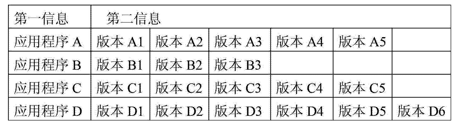 Figure CN103856825AD00091