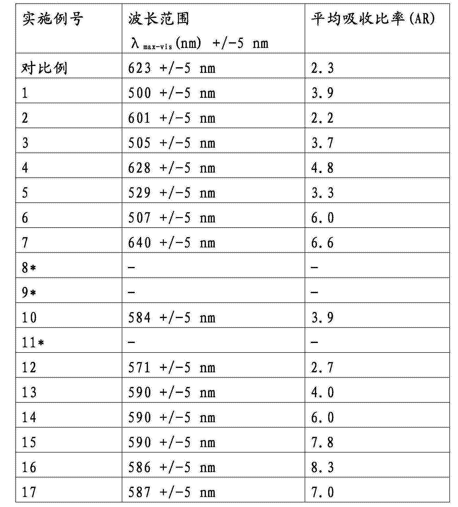 Figure CN105838349AD01241