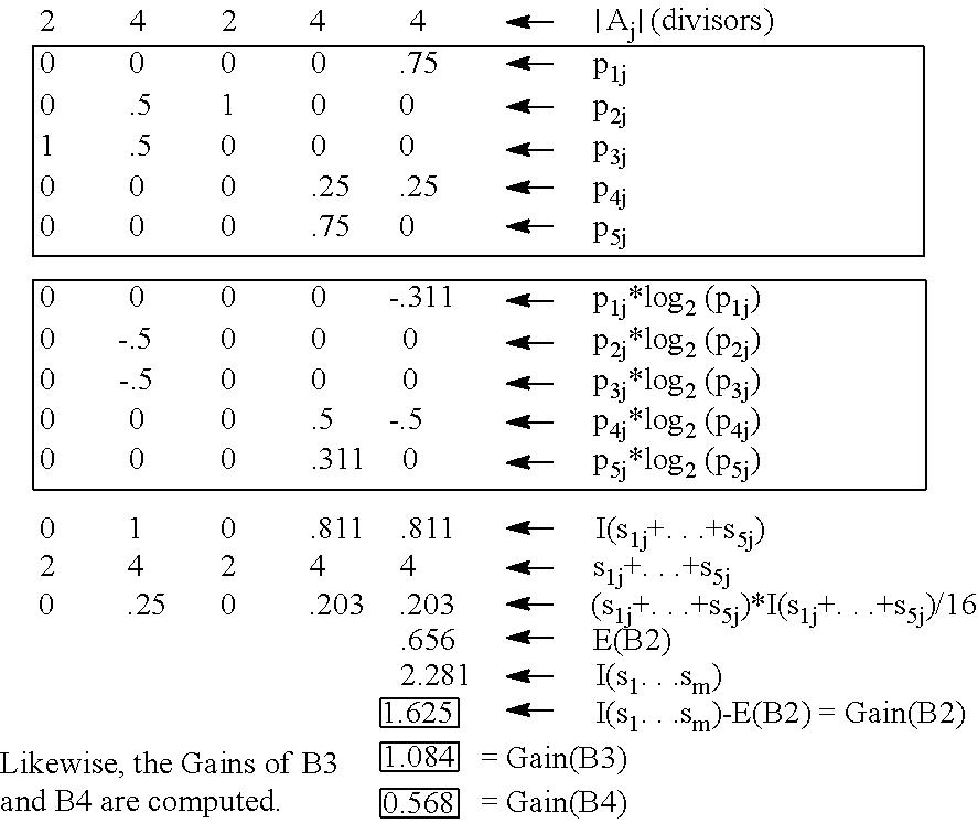 Figure US07958096-20110607-C00008