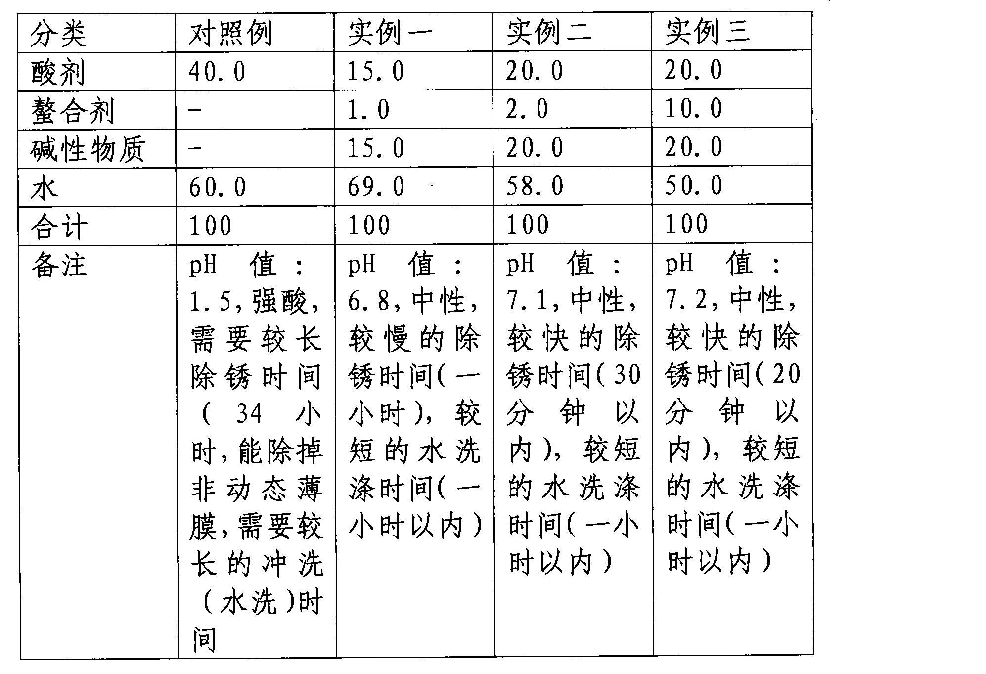 Figure CN102703917AD00051
