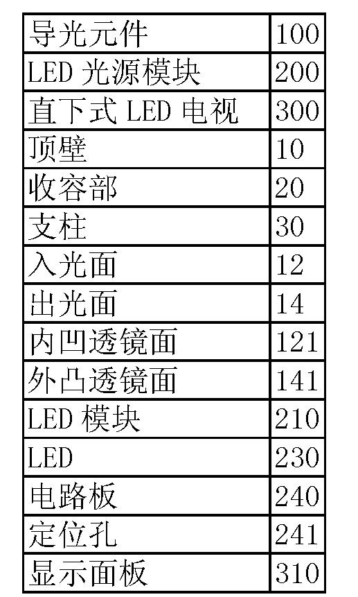 Figure CN103574393AD00041