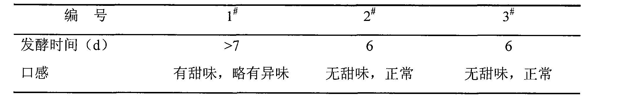 Figure CN101649278BD00052