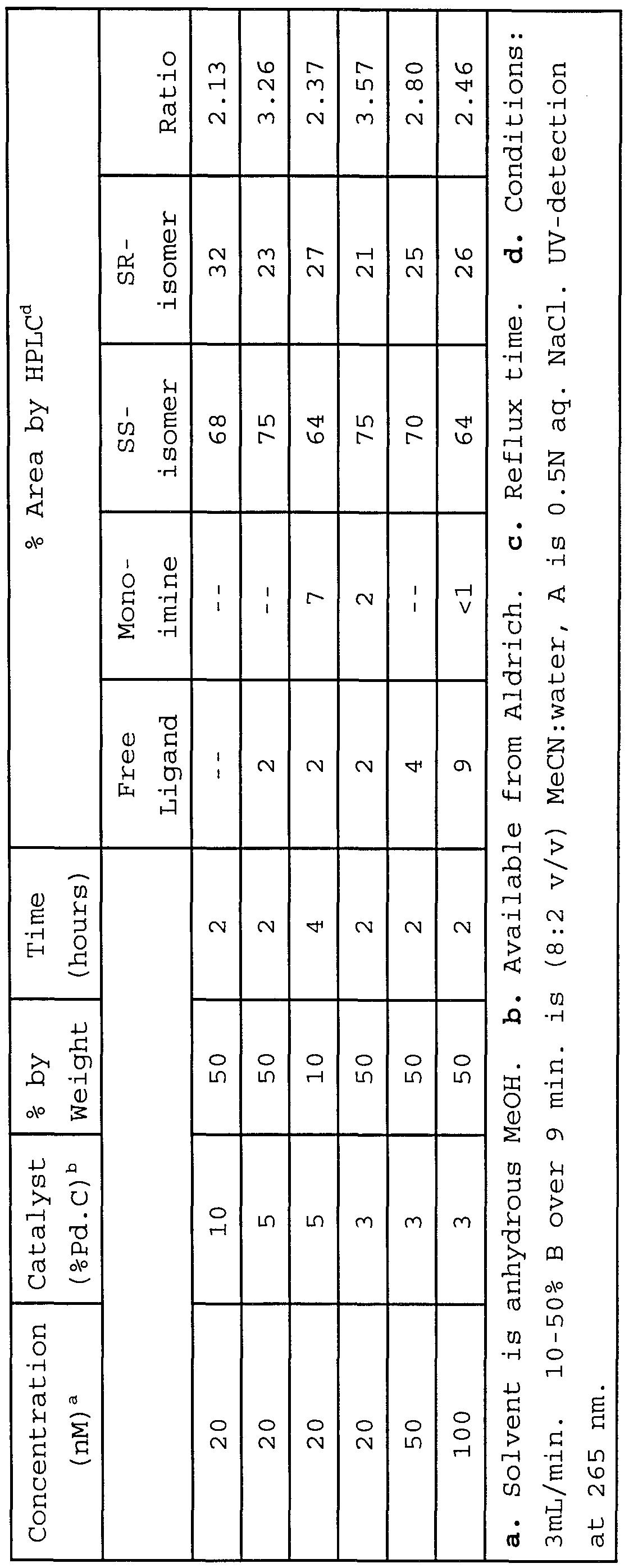 Figure imgf000088_0002