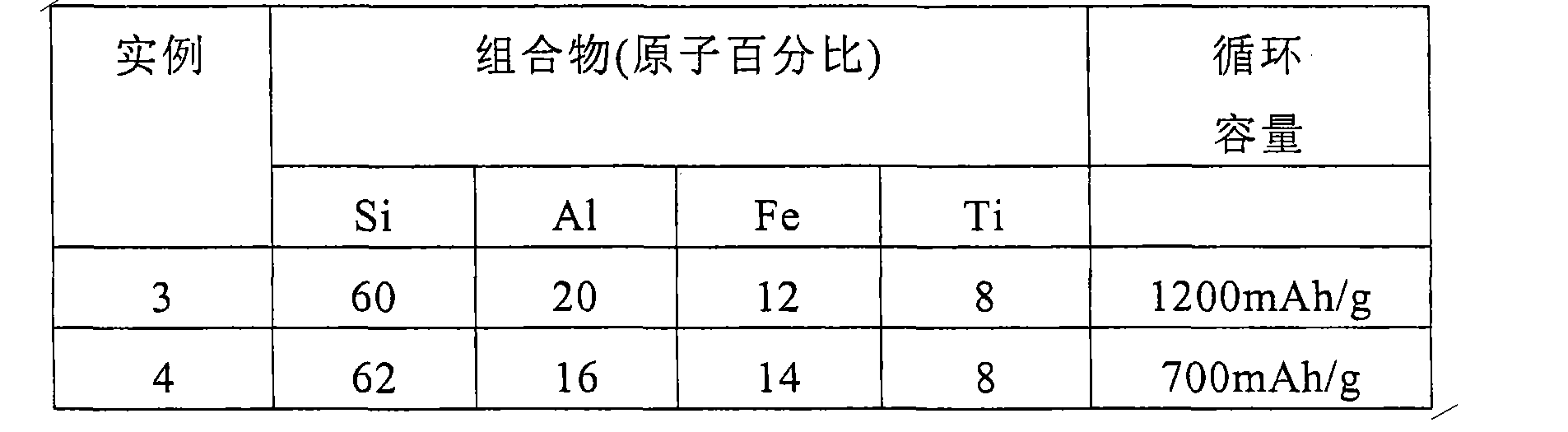 Figure CN101322266BD00061
