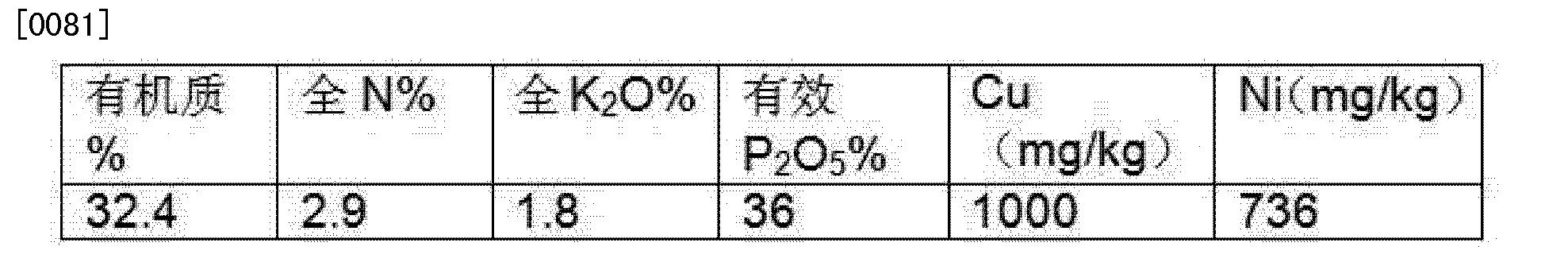 Figure CN102775019BD00103