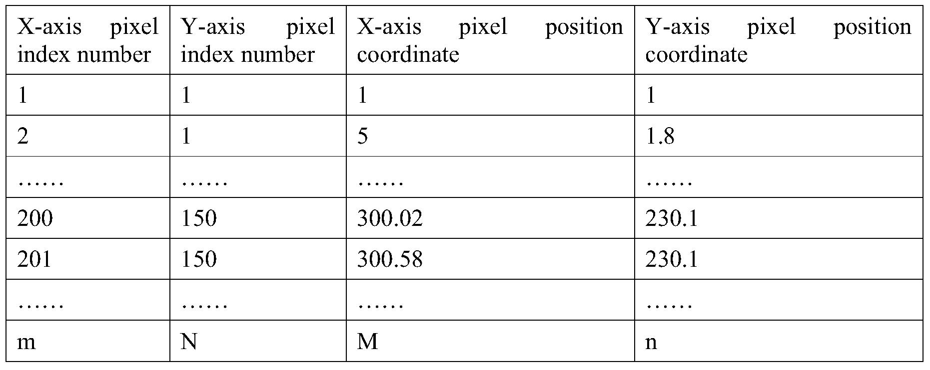 Figure PCTCN2015088096-appb-000002