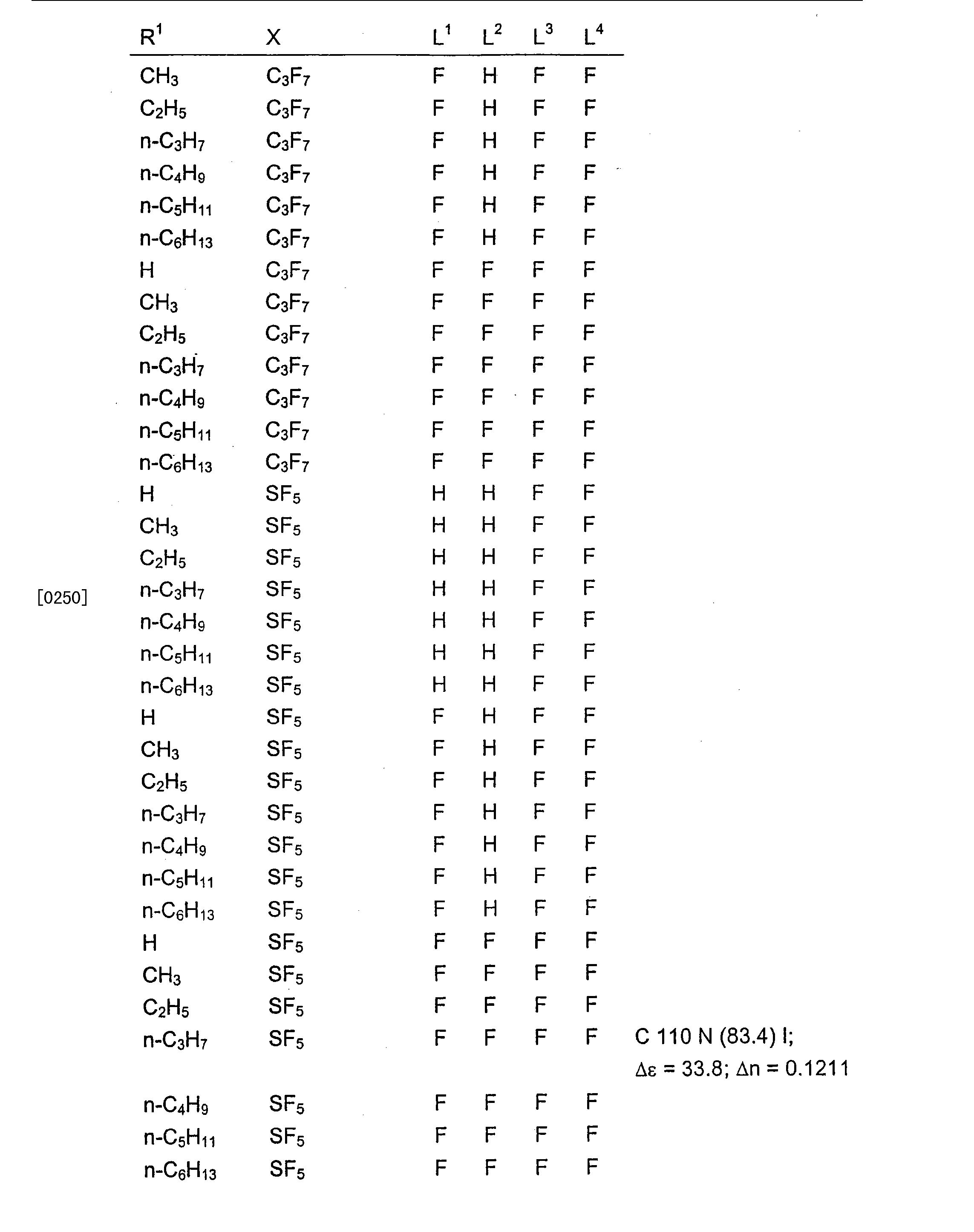 Figure CN101294079BD00941