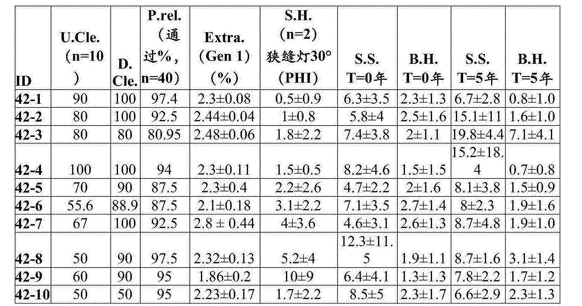 Figure CN106999628AD00211