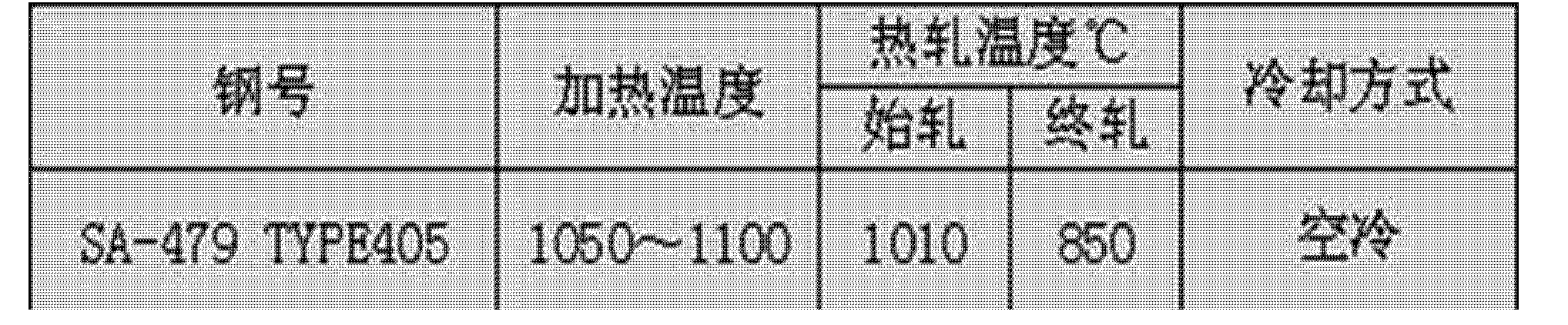 Figure CN103921079AD00093