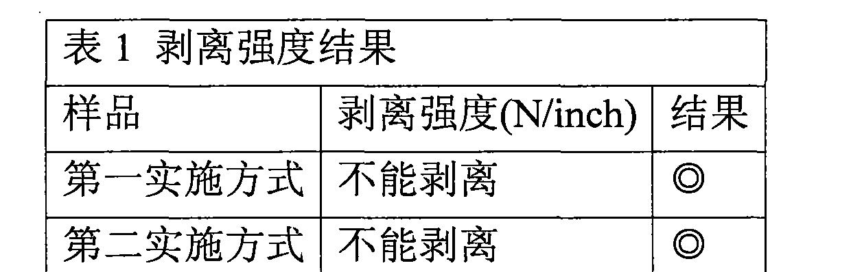 Figure CN101945592BD00111