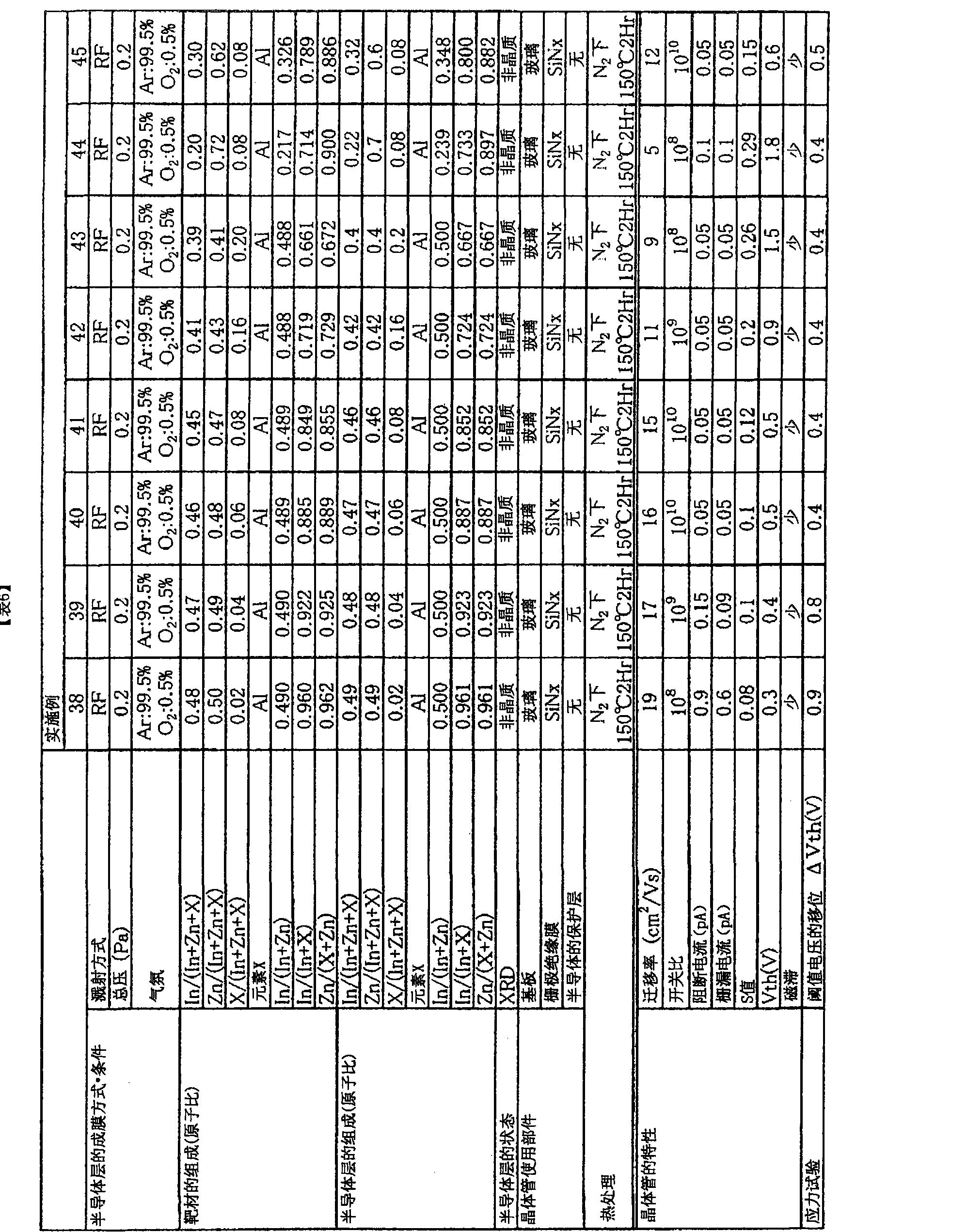 Figure CN101911303BD00281