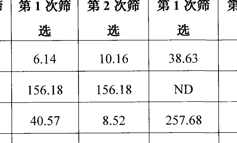 Figure CN101448849BD00401