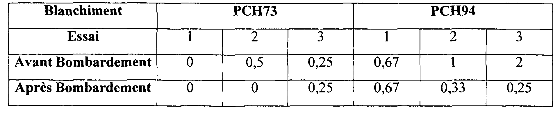 Figure img00160001