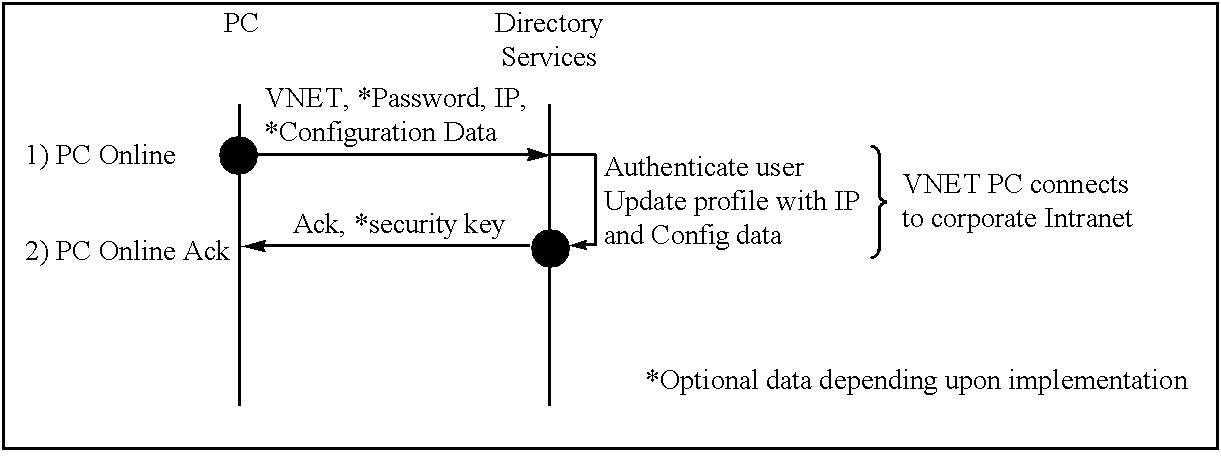 Figure US06909708-20050621-C00001
