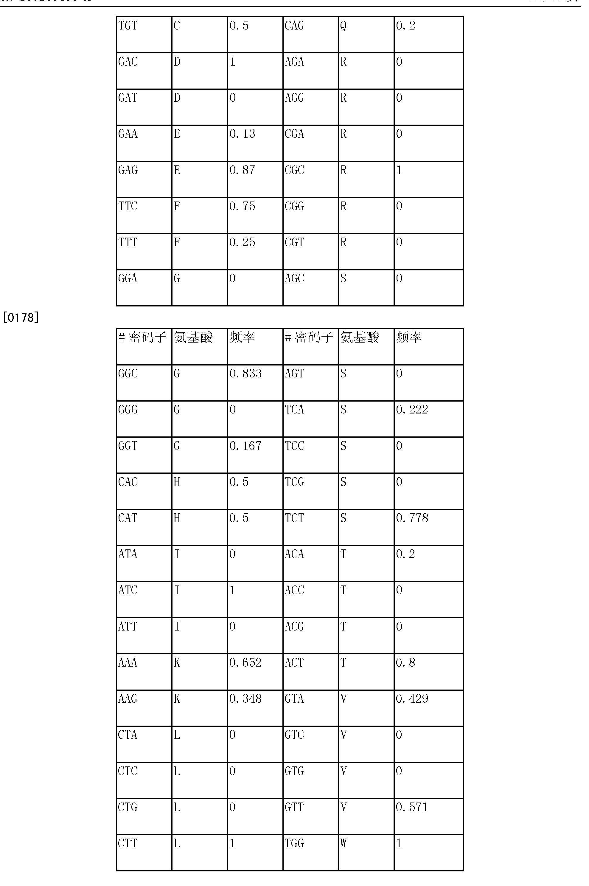 Figure CN103180438AD00321