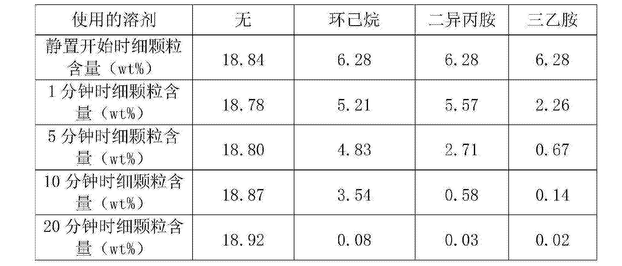 Figure CN106893605AD00091