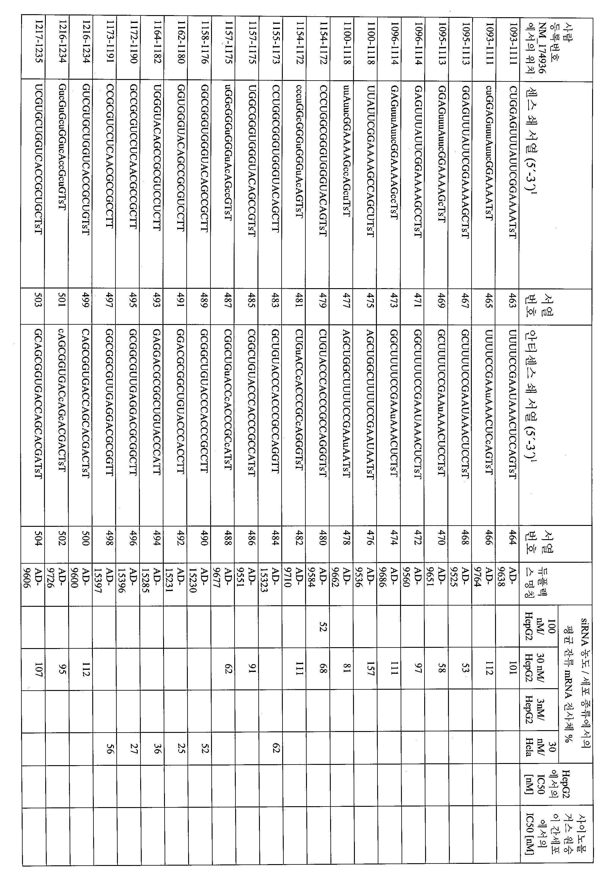 Figure 112008085095997-pct00023
