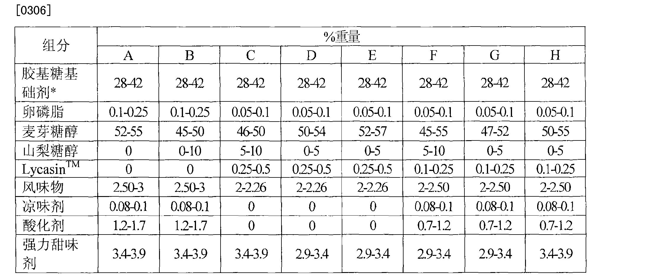 Figure CN101179944BD00611