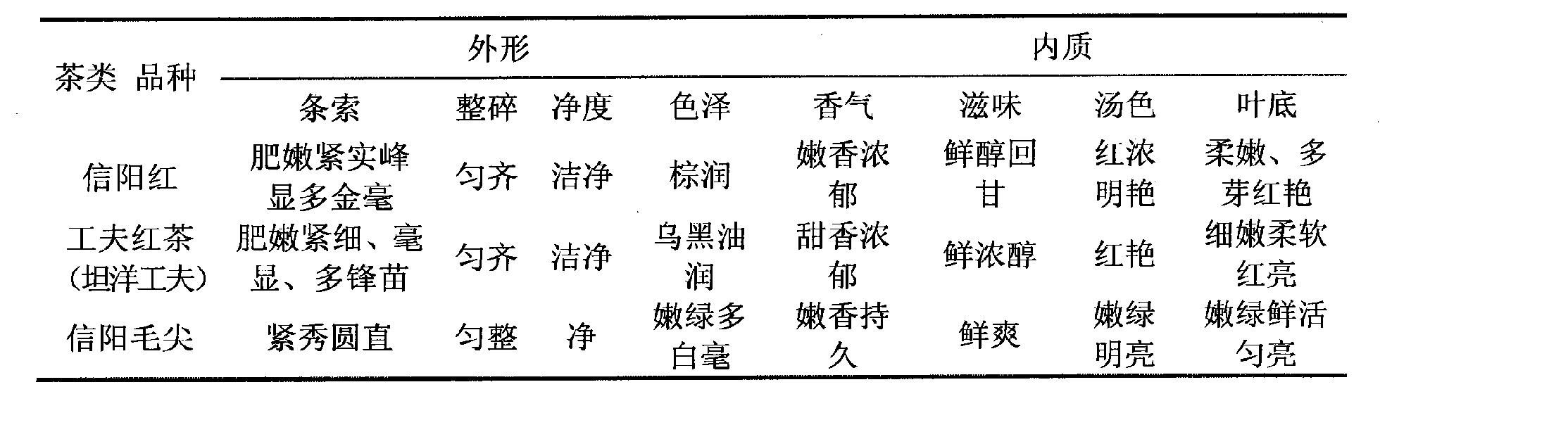 Figure CN102217683BD00122