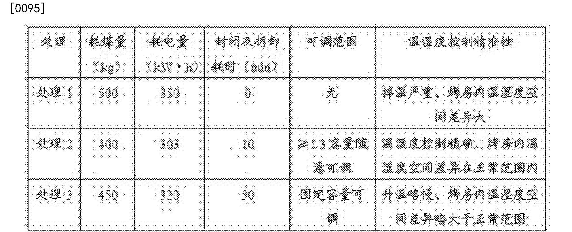 Figure CN106333382BD00111