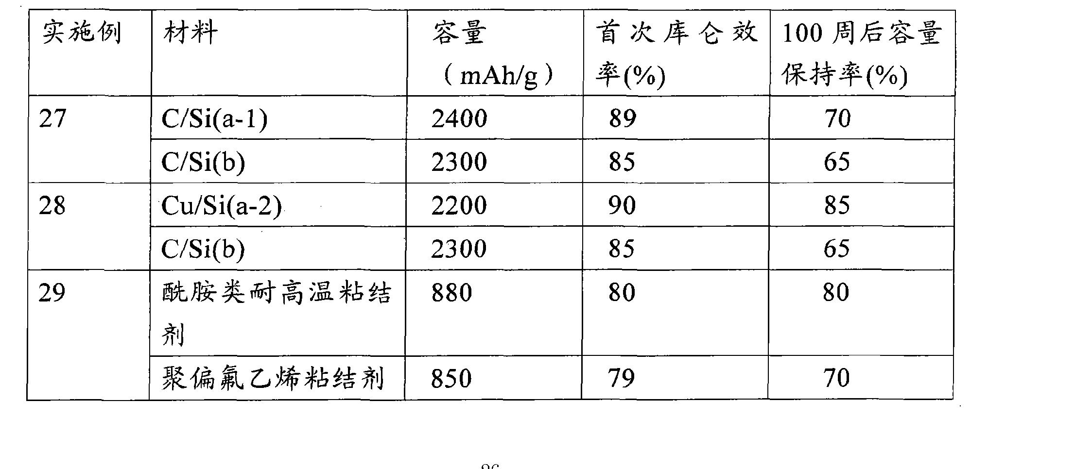 Figure CN102122708AD00261
