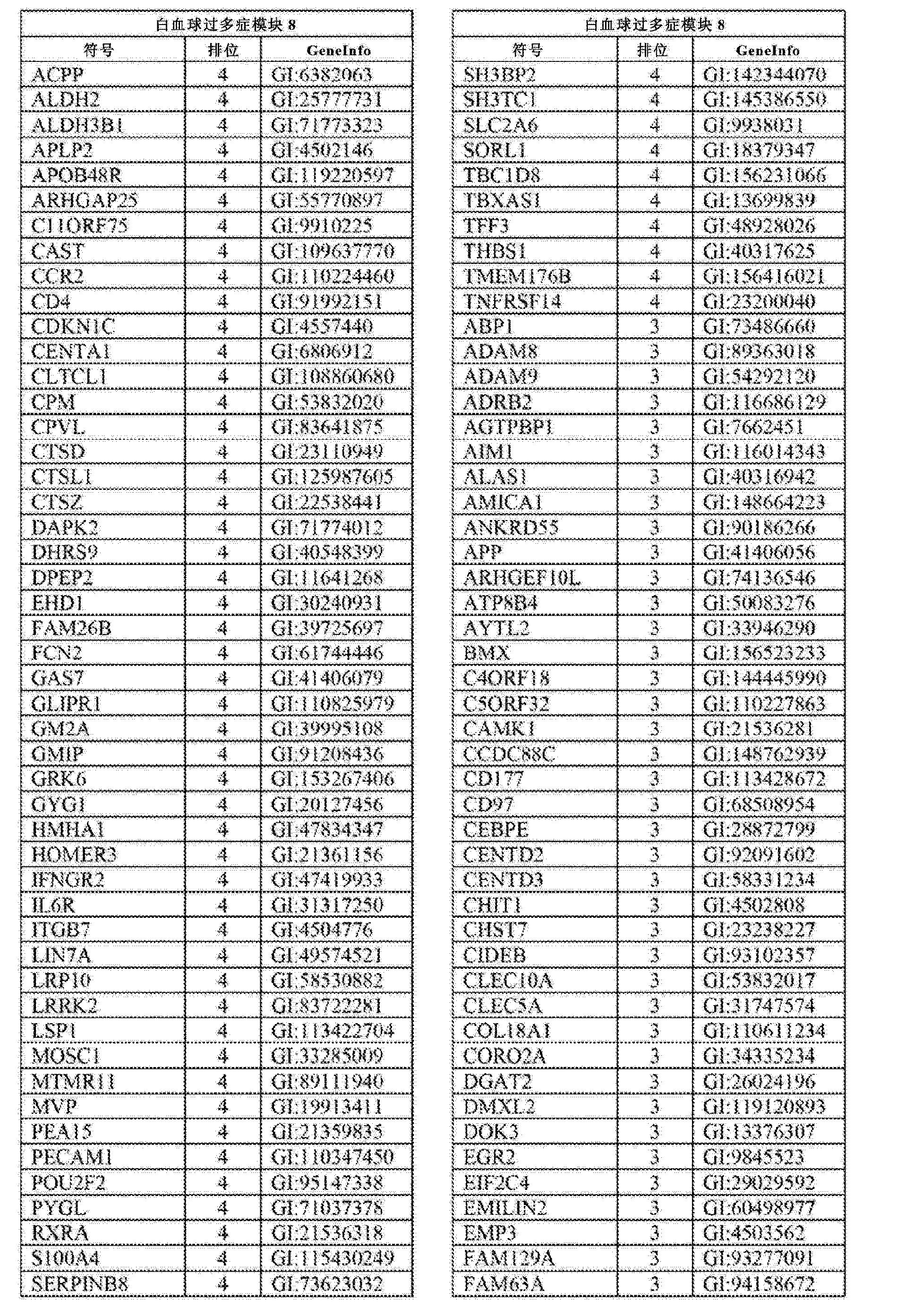 Figure CN102858999AD01961