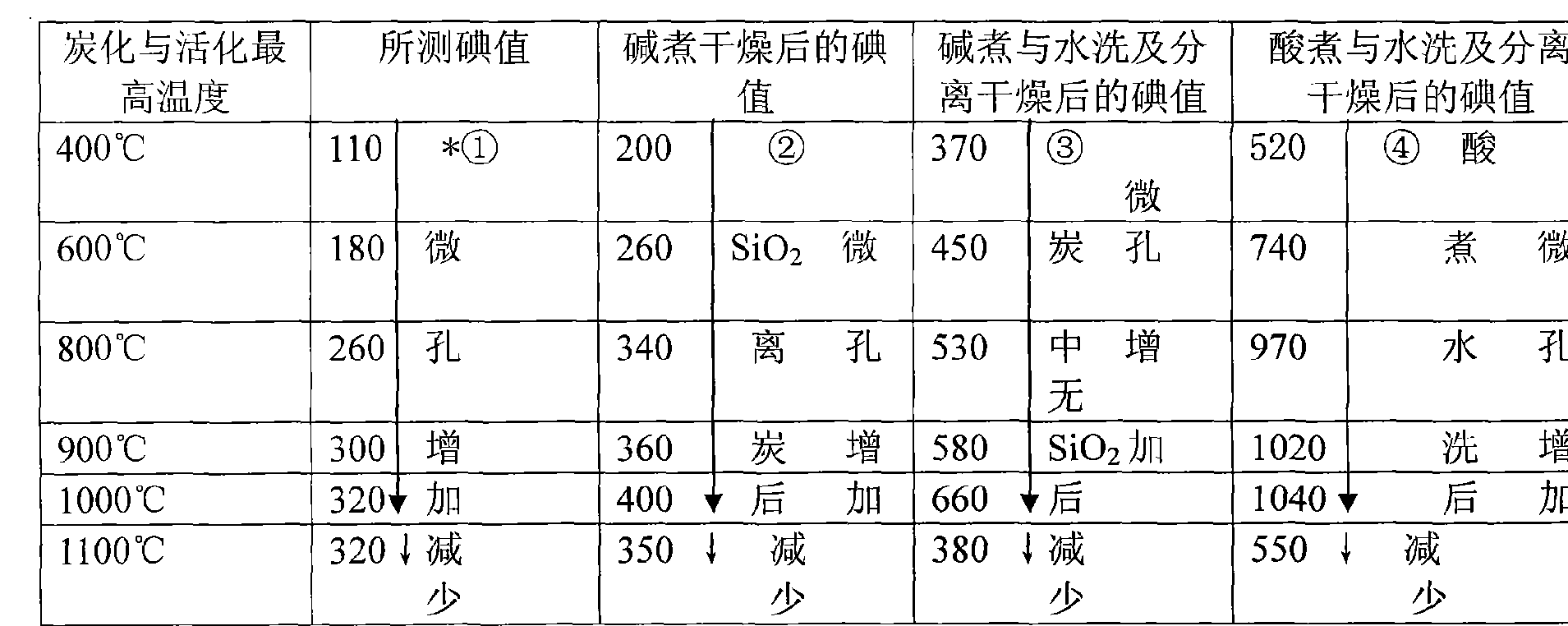 Figure CN101700883BD00051