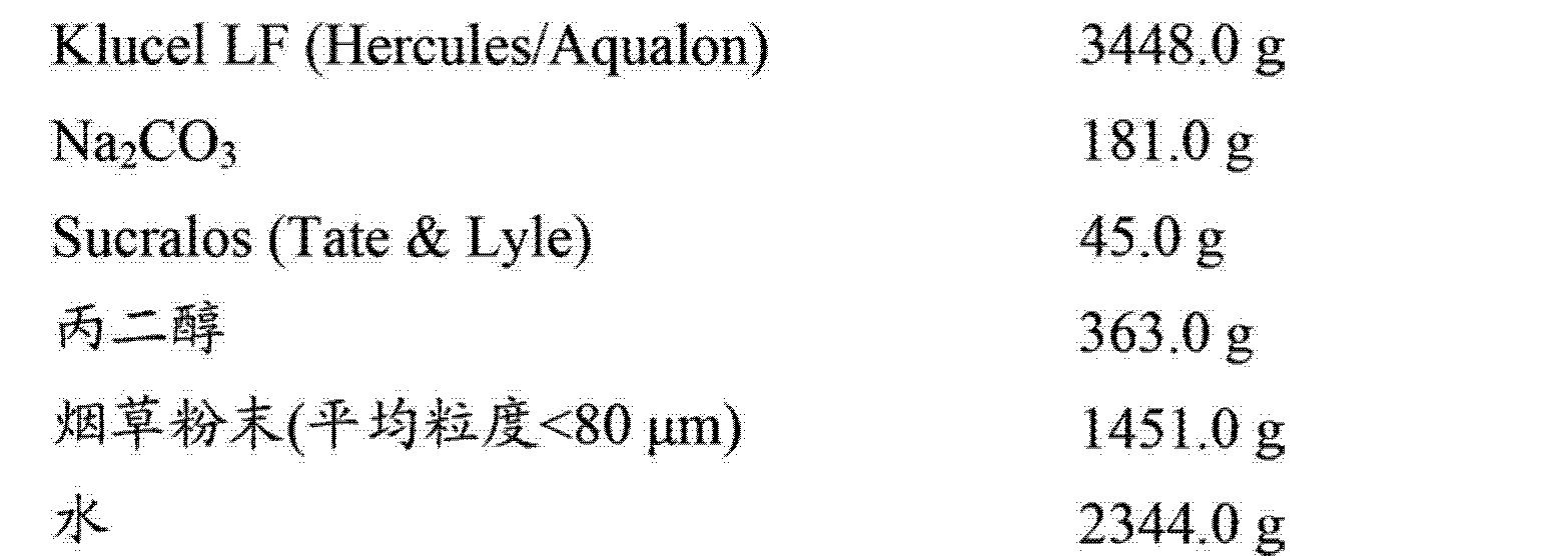 Figure CN102669810BD00352