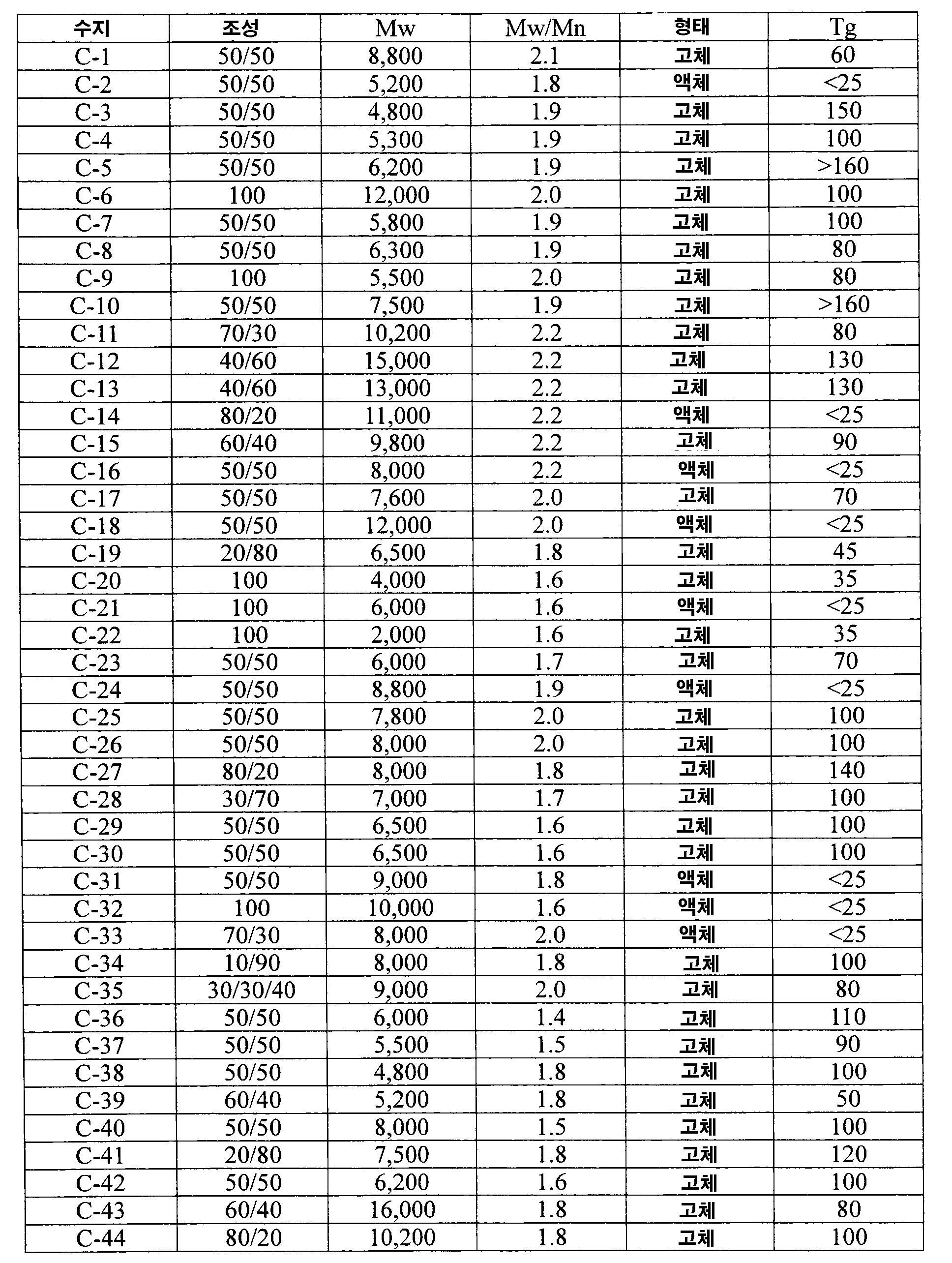 Figure 112007067889492-pat00075