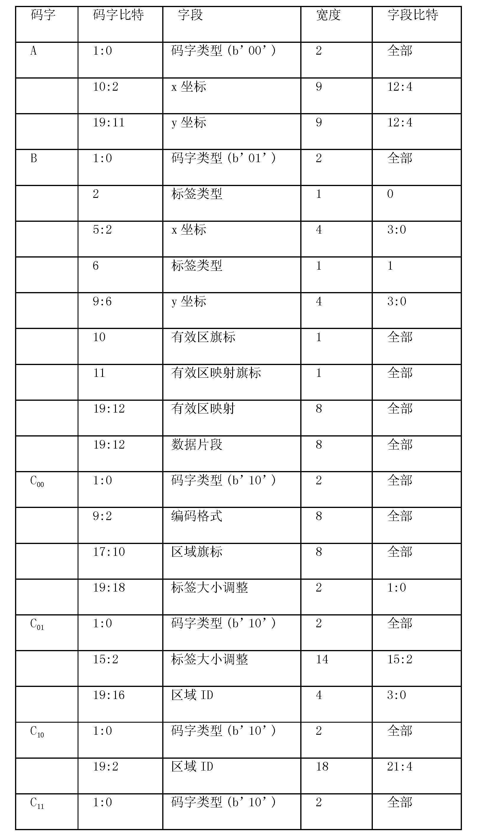 Figure CN1993688BD00221