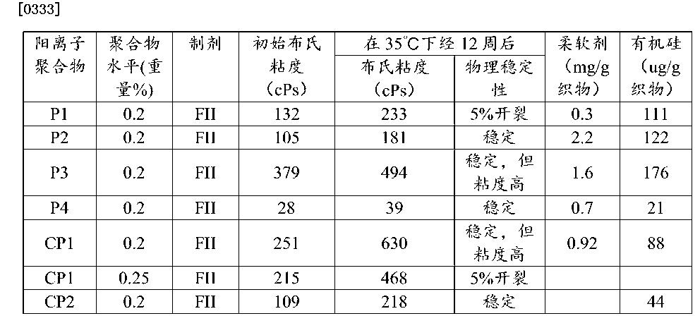 Figure CN104968773AD00311