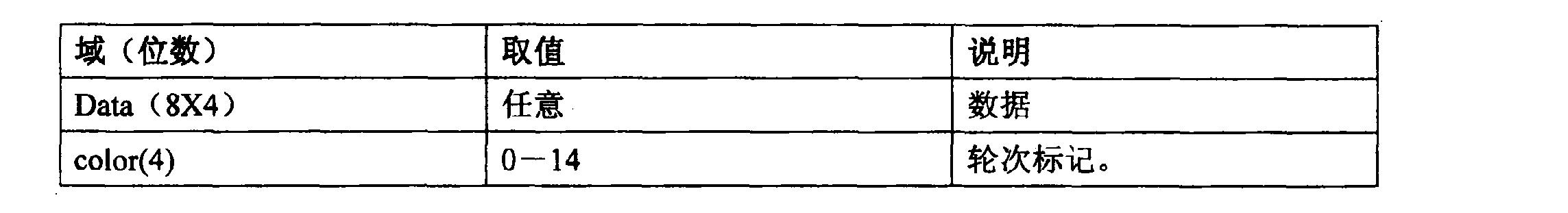 Figure CN1761185BD00281