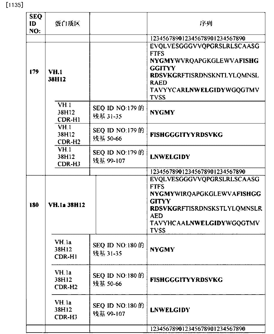 Figure CN102906113BD01061
