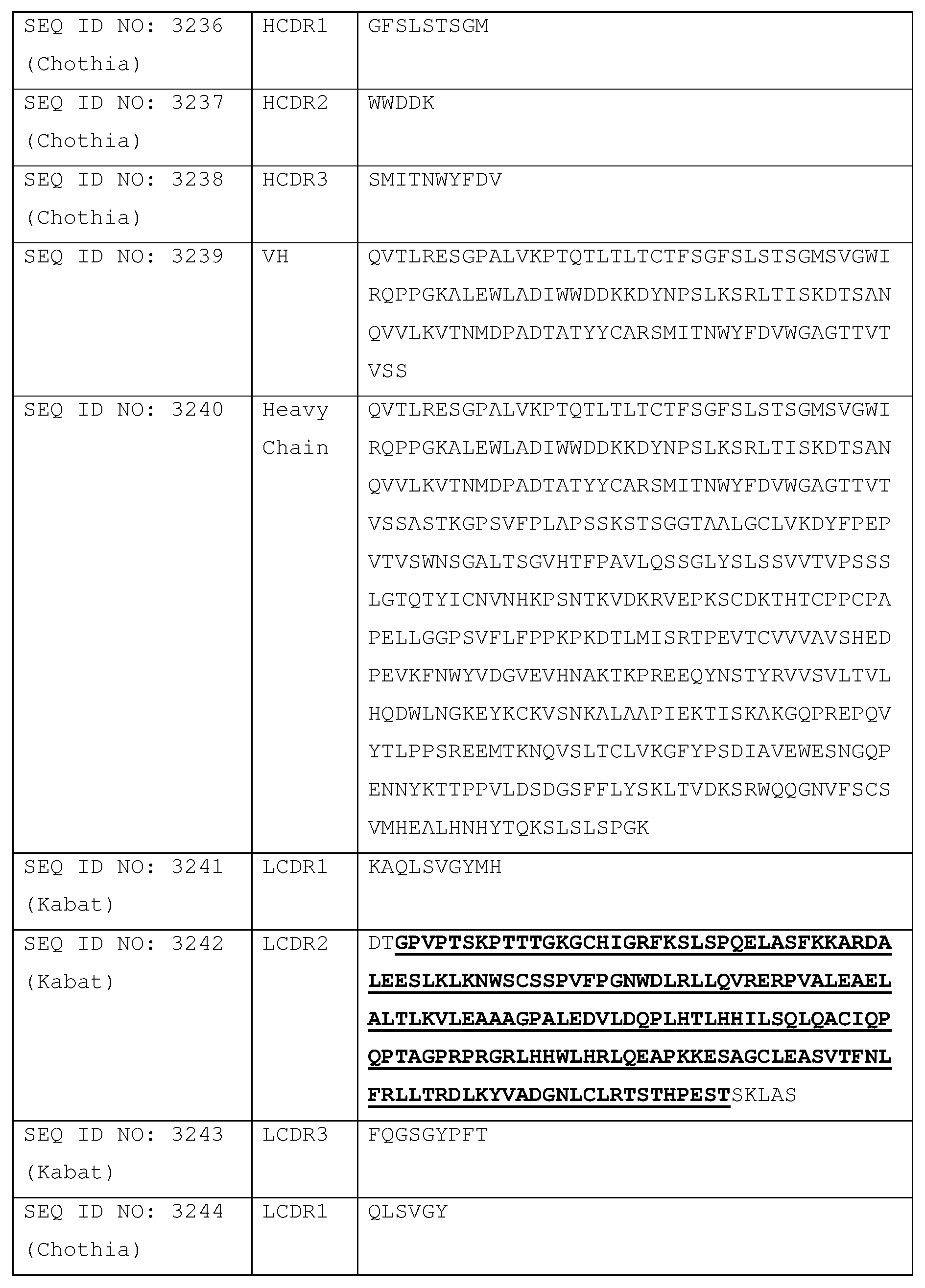 Figure imgf000480_0001