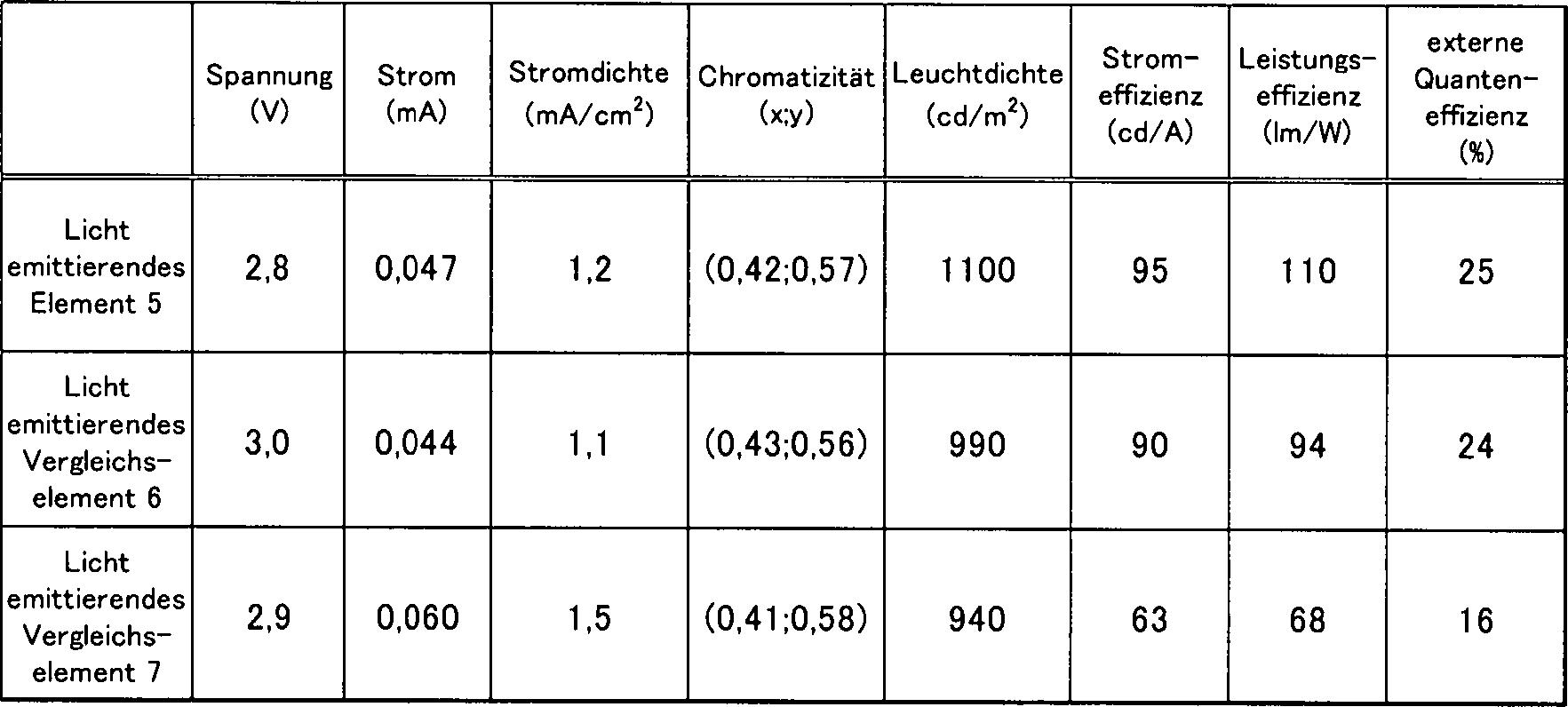 Figure DE102015213426A1_0035