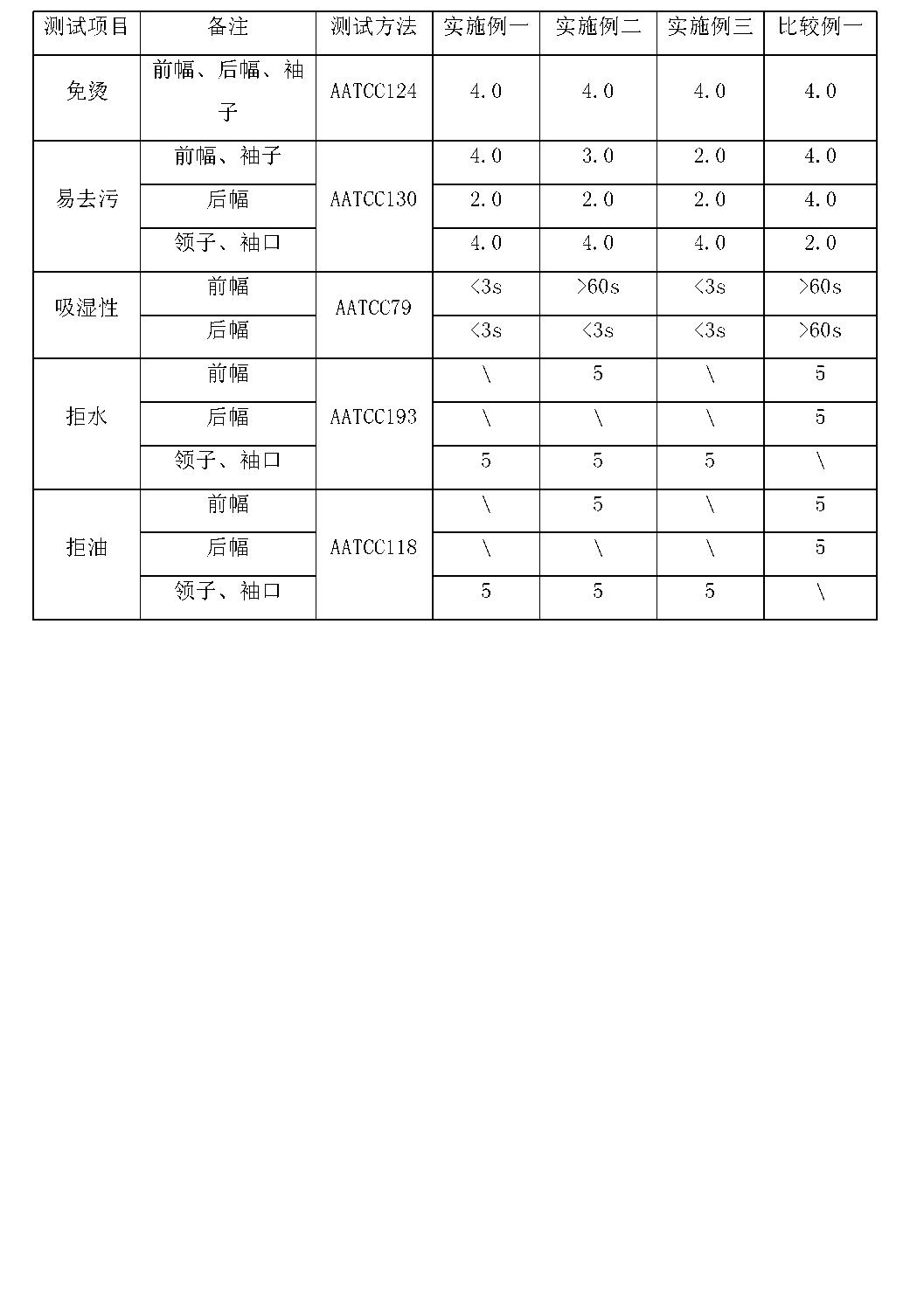 Figure CN102805430BD00151